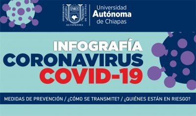 Infografía Coronavirus COVID-19